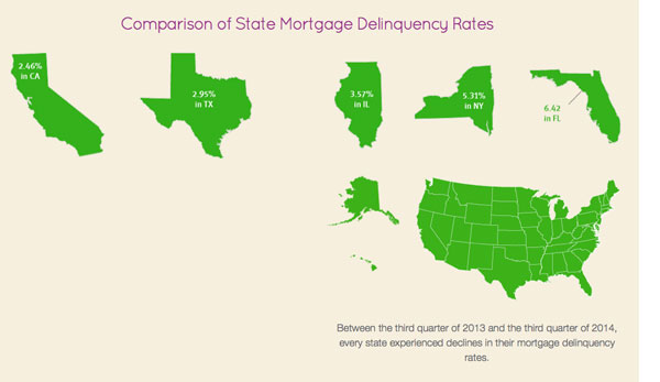 http://www.bankingexchange.com/images/Dev_Briefing_Images/TransUnionMortgage112114.jpg