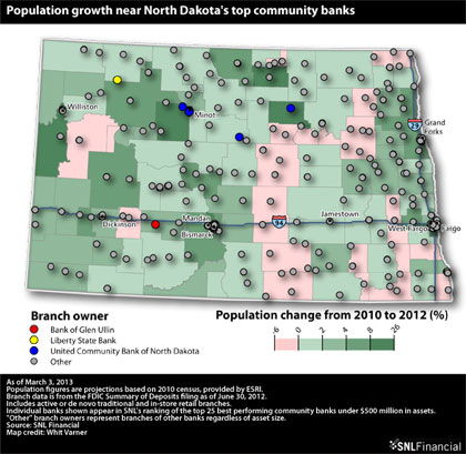 http://www.bankingexchange.com/images/SNL/42513nd_exhibit2mappopulationgrowth.jpg
