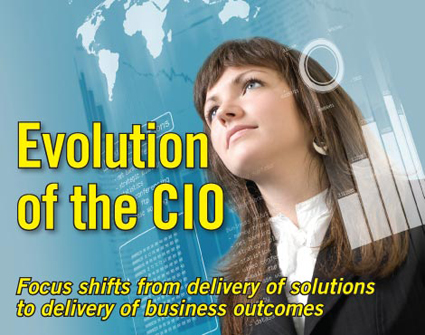 Evolution of the CIO
