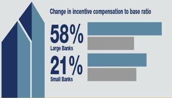 Infographic: 3 encouraging trends in bank pay