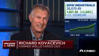 "Former Wells Fargo CEO Richard Kovacevich has joined those bankers who think little of Bitcoin as a viable currency. He called it a ""pyramid scheme"" on an edition of CNBC's ""Squawk On The Street"" this week."